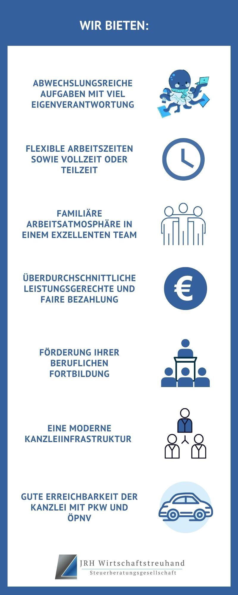 Infografik Stellenangebot: Was wir Bewerber/innen bieten